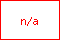 Honda Used Cars >> Vehicle Budget Search